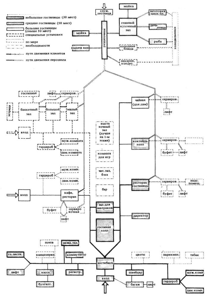 ГАРАЖИ И СТОЯНКИ  Архитектура и Проектирование  Справочник